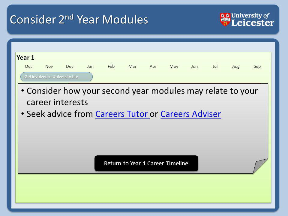 Consider 2 nd Year Modules Year 1 OctNovDecJanFebMarAprMayJunJulAugSep Get involved in University Life Gain experience Find out about yourself Research Possible Careers Develop your CV Consider 2 nd Year Modules Develop your skills Attend Careers Events Consider how your second year modules may relate to your career interests Seek advice from Careers Tutor or Careers AdviserCareers Tutor Careers Adviser Consider how your second year modules may relate to your career interests Seek advice from Careers Tutor or Careers AdviserCareers Tutor Careers Adviser Return to Year 1 Career Timeline