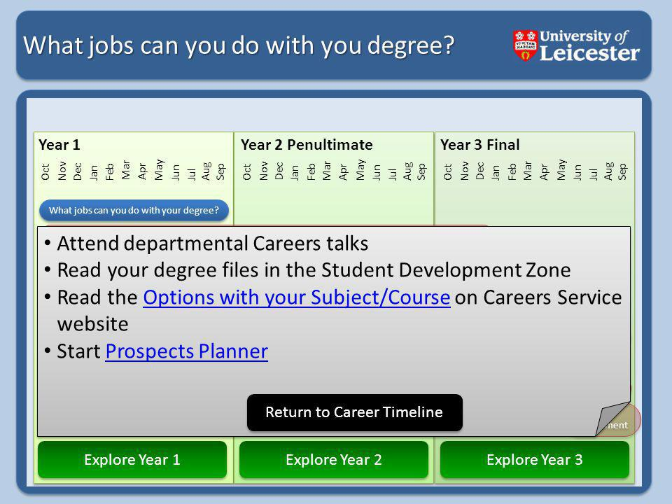 What jobs can you do with you degree.