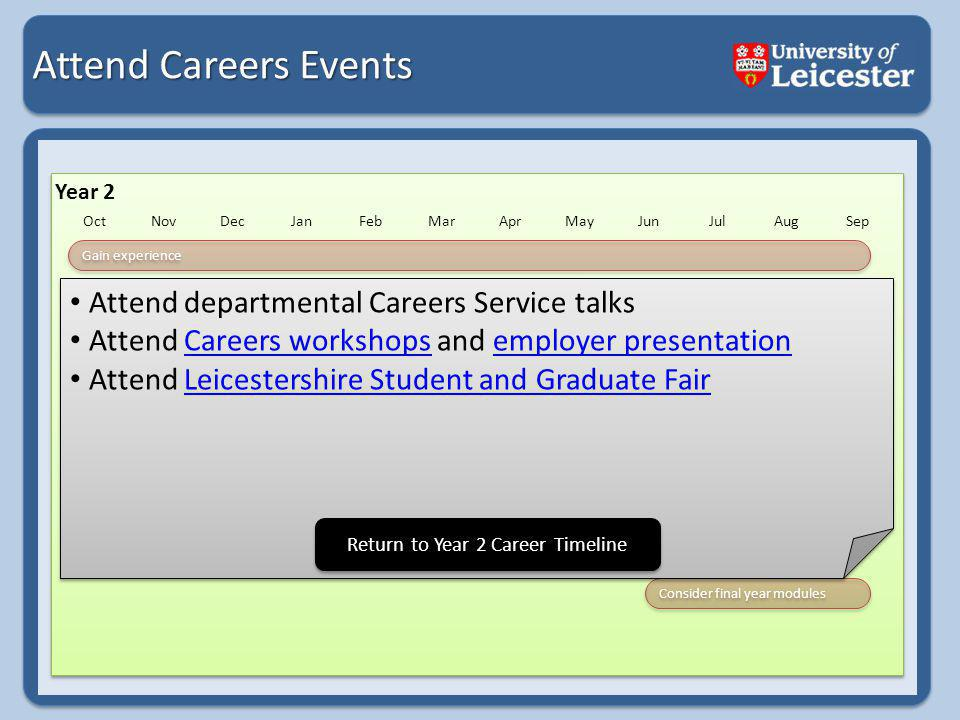 Attend Careers Events Year 2 OctNovDecJanFebMarAprMayJunJulAugSep Gain experience Find out about yourself Take part in skills programmes Research your career ideas Identify industries/employers Develop your skills Other options after your course Develop your CV Attend Careers Events Consider final year modules Attend departmental Careers Service talks Attend Careers workshops and employer presentationCareers workshopsemployer presentation Attend Leicestershire Student and Graduate FairLeicestershire Student and Graduate Fair Attend departmental Careers Service talks Attend Careers workshops and employer presentationCareers workshopsemployer presentation Attend Leicestershire Student and Graduate FairLeicestershire Student and Graduate Fair Return to Year 2 Career Timeline