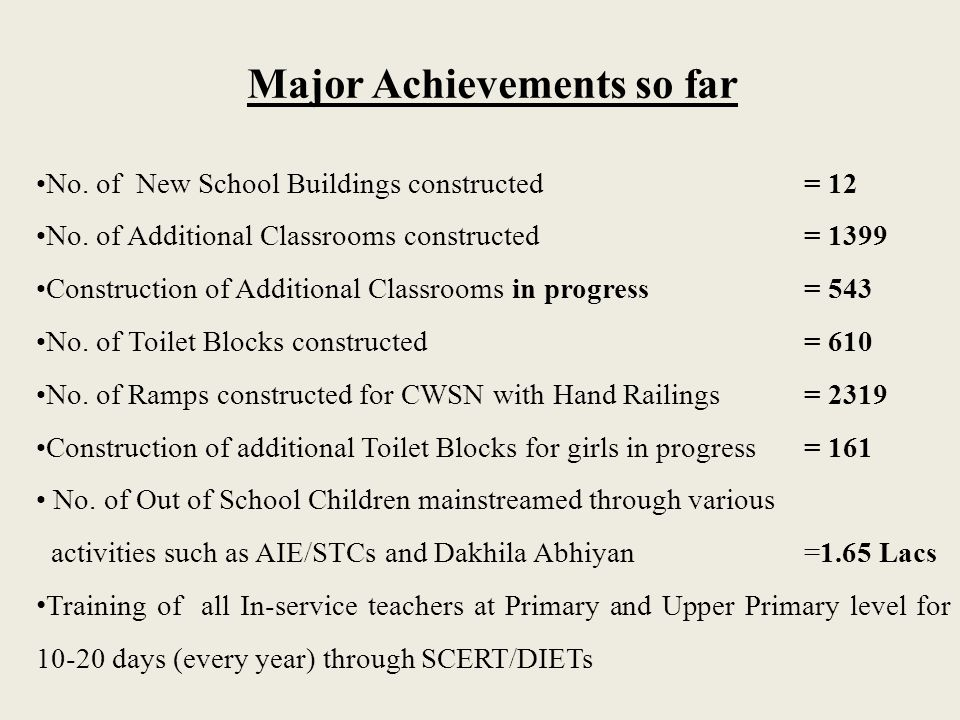 Major Achievements so far No. of New School Buildings constructed= 12 No. of Additional Classrooms constructed= 1399 Construction of Additional Classr