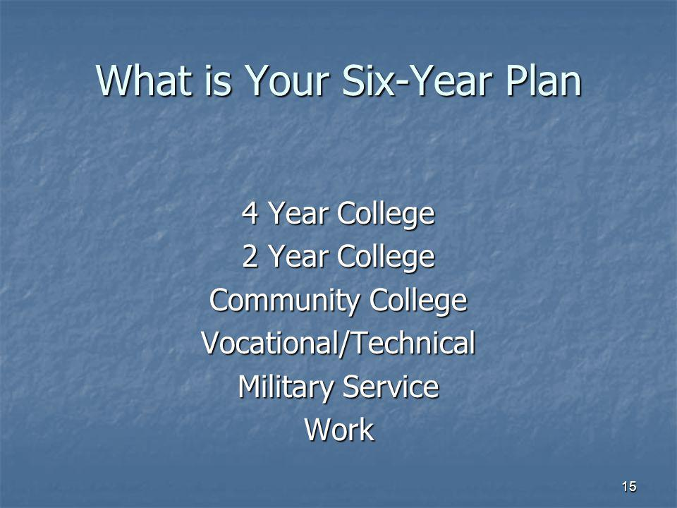 15 What is Your Six-Year Plan 4 Year College 2 Year College Community College Vocational/Technical Military Service Work