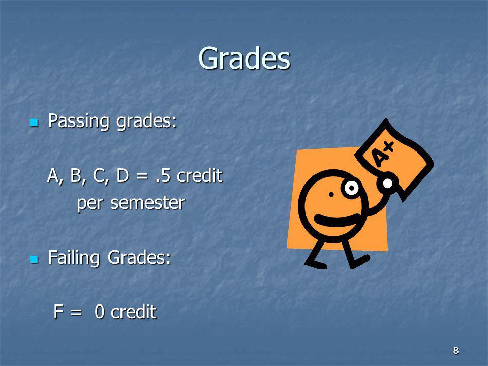 8 Grades Passing grades: Passing grades: A, B, C, D =.5 credit A, B, C, D =.5 credit per semester per semester Failing Grades: Failing Grades: F = 0 credit F = 0 credit