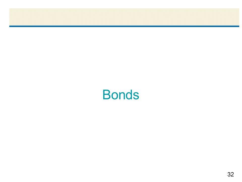 32 Bonds