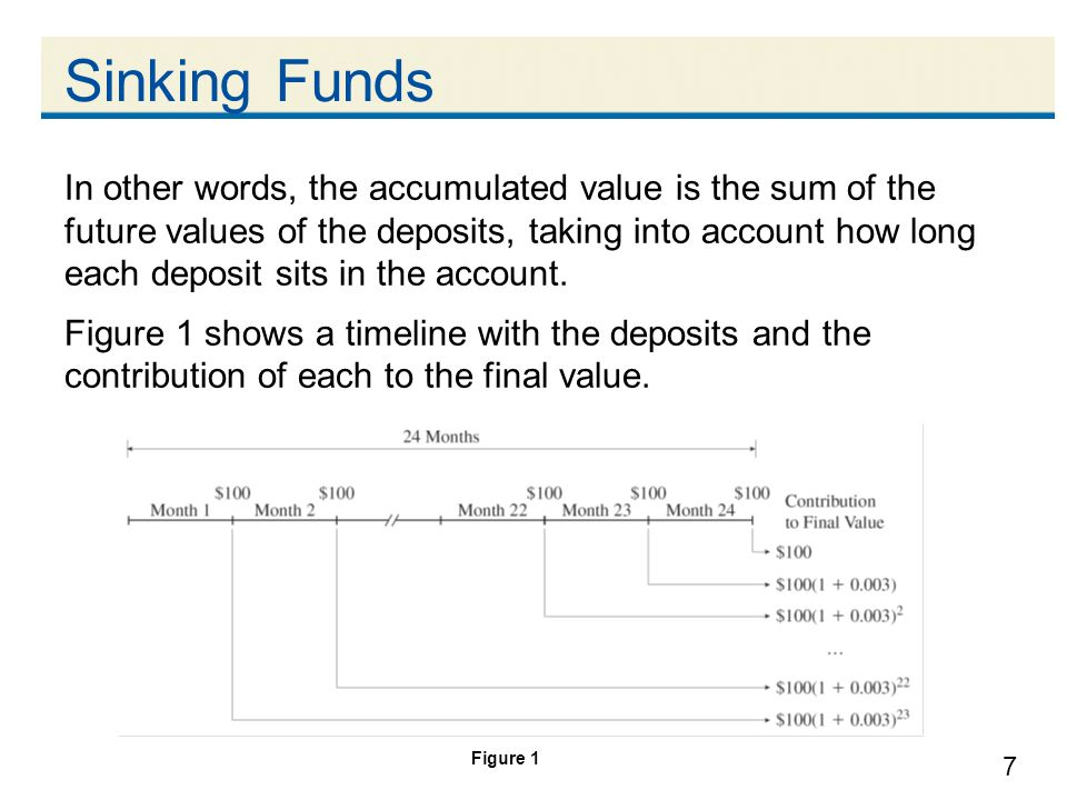 7 Sinking Funds In other words, the accumulated value is the sum of the future values of the deposits, taking into account how long each deposit sits
