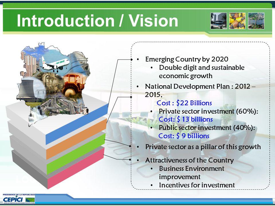 Invest in Côte dIvoire Site web du Forum: www.ici2014.com