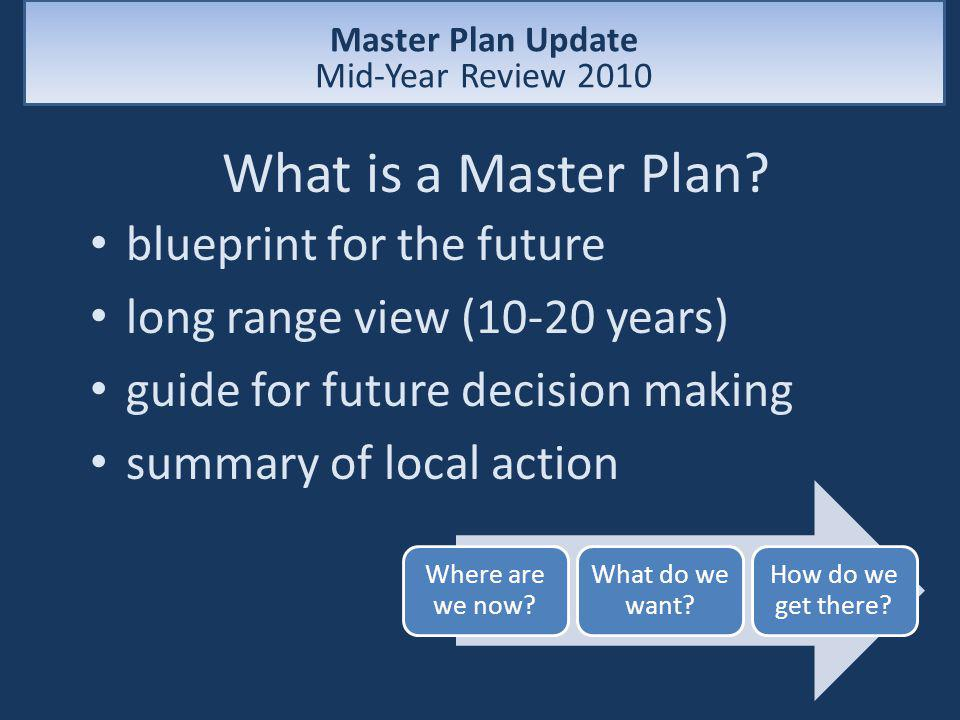 What is a Master Plan? blueprint for the future long range view (10-20 years) guide for future decision making summary of local action Master Plan Upd