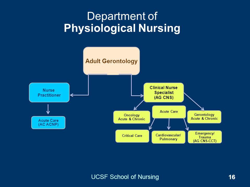 UCSF School of Nursing 16 Department of Physiological Nursing Adult Gerontology Nurse Practitioner Clinical Nurse Specialist (AG CNS) Acute Care (AC A