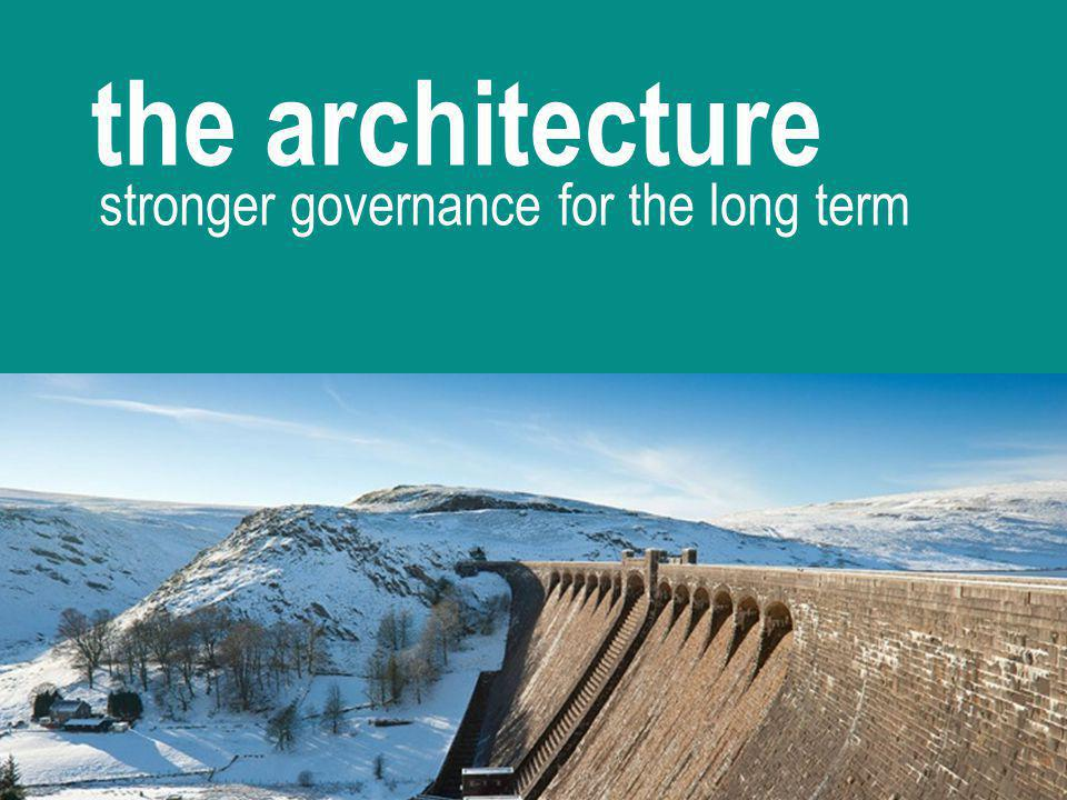the architecture stronger governance for the long term