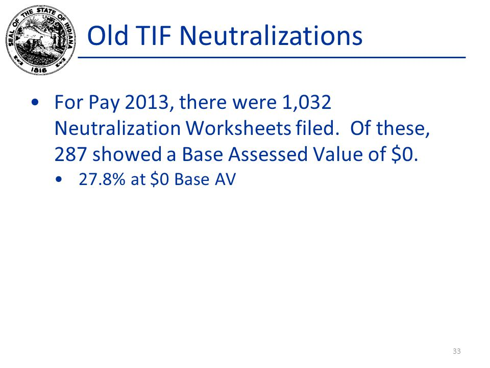 Old TIF Neutralizations For Pay 2013, there were 1,032 Neutralization Worksheets filed. Of these, 287 showed a Base Assessed Value of $0. 27.8% at $0