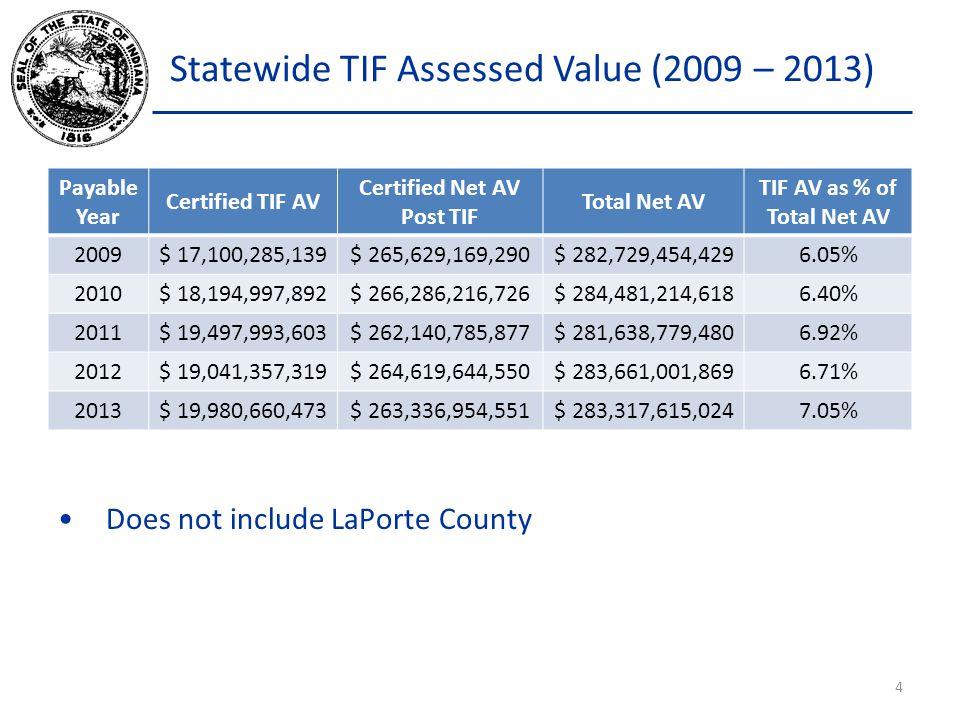 Statewide TIF Assessed Value (2009 – 2013) Does not include LaPorte County 4 Payable Year Certified TIF AV Certified Net AV Post TIF Total Net AV TIF