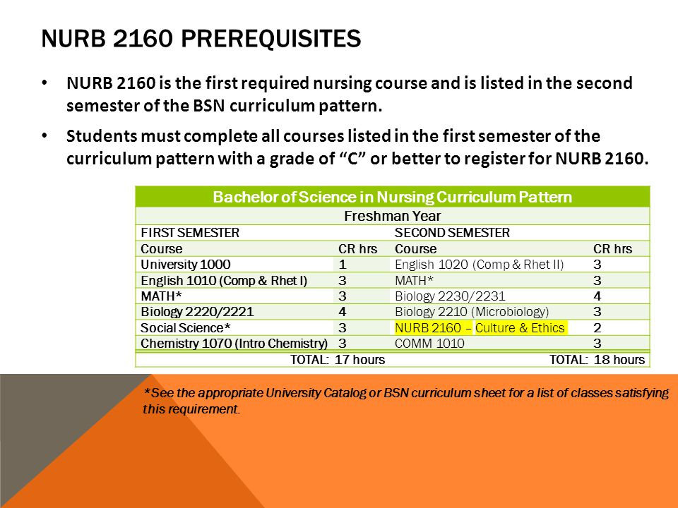 NURB 2160 PREREQUISITES NURB 2160 is the first required nursing course and is listed in the second semester of the BSN curriculum pattern. Students mu