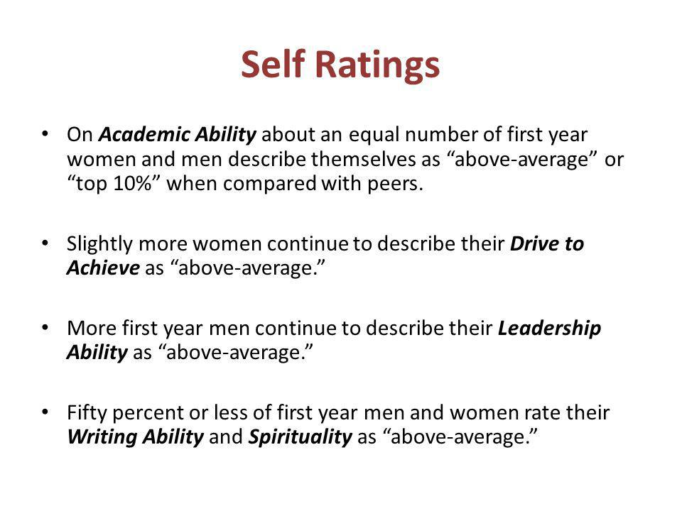 Self Ratings On Academic Ability about an equal number of first year women and men describe themselves as above-average or top 10% when compared with peers.