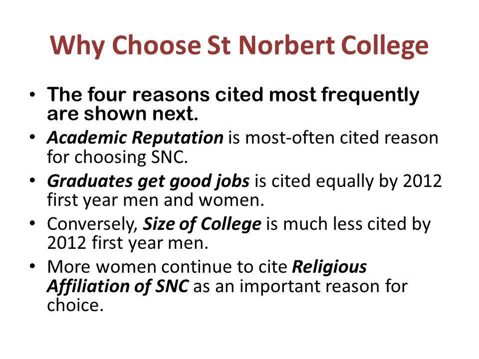 Why Choose St Norbert College The four reasons cited most frequently are shown next. Academic Reputation is most-often cited reason for choosing SNC.