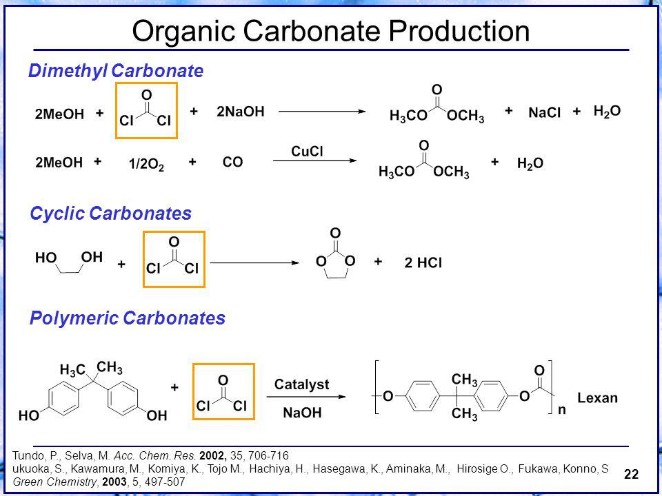 22 Organic Carbonate Production Dimethyl Carbonate Cyclic Carbonates Polymeric Carbonates Tundo, P., Selva, M.