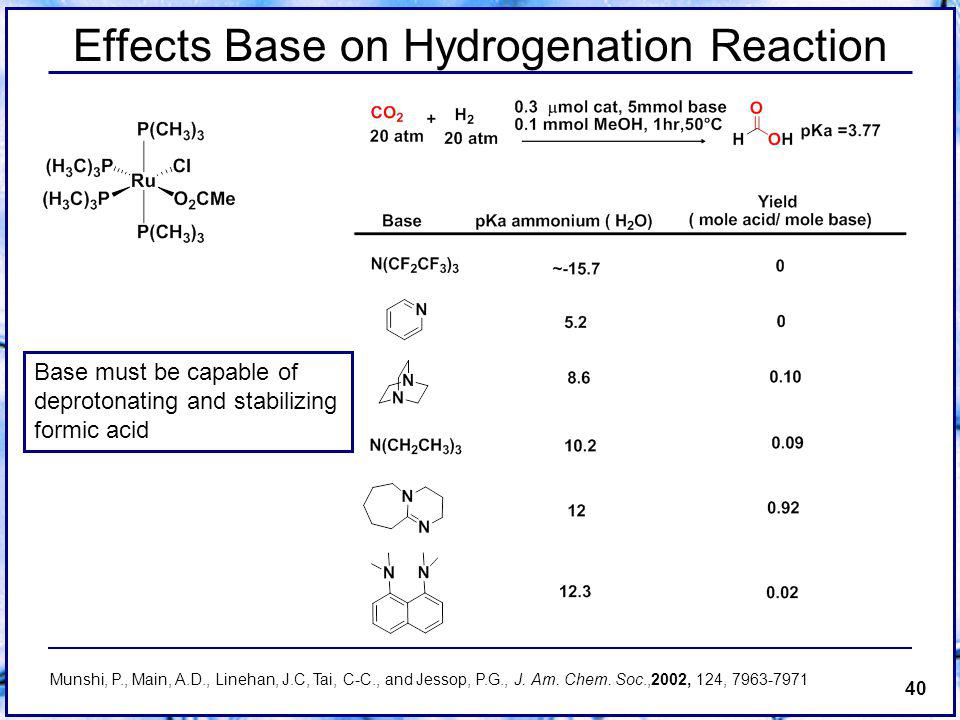 40 Effects Base on Hydrogenation Reaction Base must be capable of deprotonating and stabilizing formic acid Munshi, P., Main, A.D., Linehan, J.C, Tai, C-C., and Jessop, P.G., J.