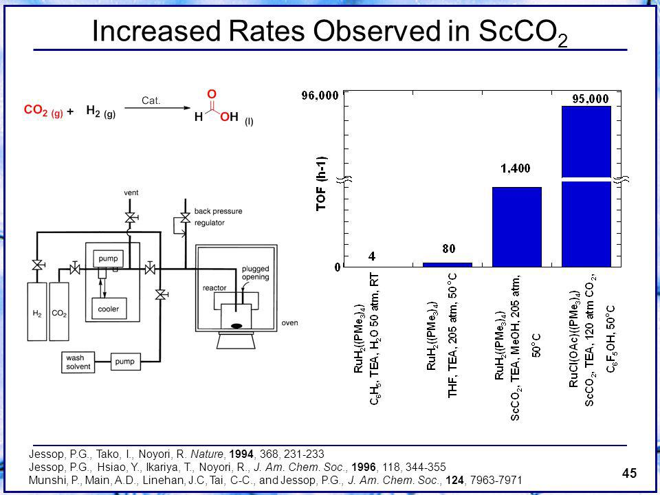 45 Increased Rates Observed in ScCO 2 Jessop, P.G., Tako, I., Noyori, R.