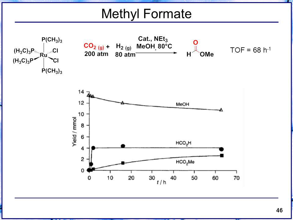 46 Methyl Formate TOF = 68 h -1