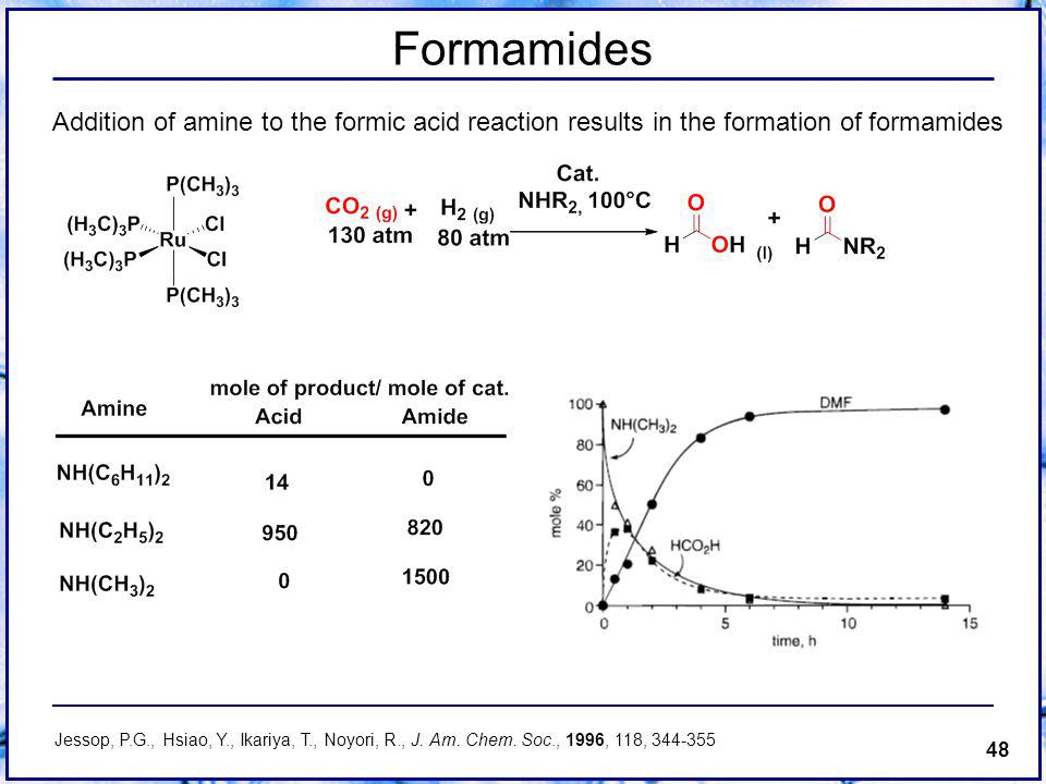 48 Formamides Addition of amine to the formic acid reaction results in the formation of formamides Jessop, P.G., Hsiao, Y., Ikariya, T., Noyori, R., J.