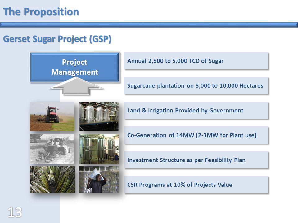 The Proposition Gerset Sugar Project (GSP) Sugarcane plantation on 5,000 to 10,000 Hectares Co-Generation of 14MW (2-3MW for Plant use) Annual 2,500 t