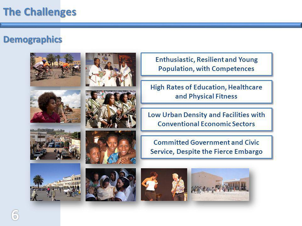 The Challenges Demographics Enthusiastic, Resilient and Young Population, with Competences High Rates of Education, Healthcare and Physical Fitness Lo