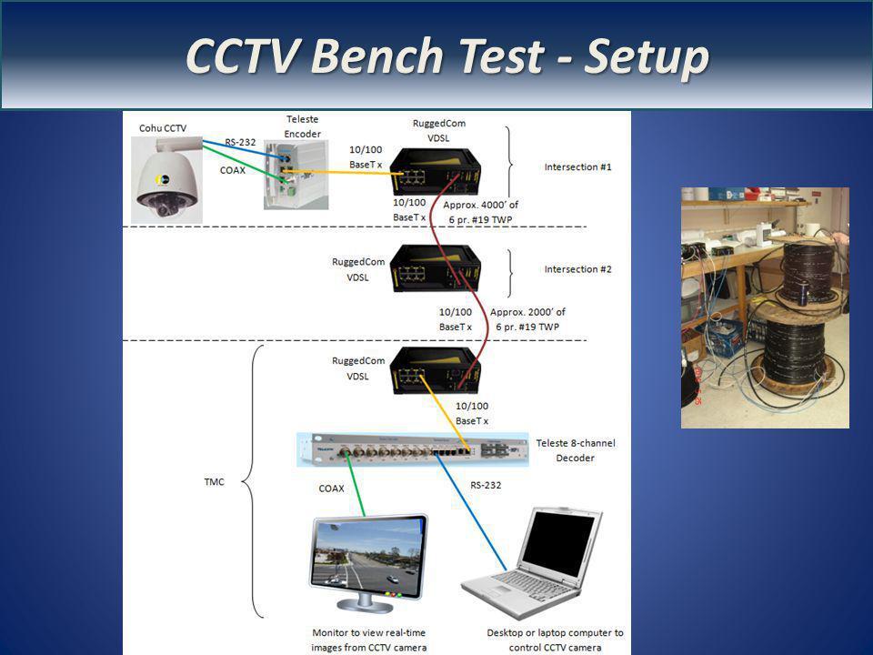 CCTV Bench Test – Set up CCTV Bench Test - Setup