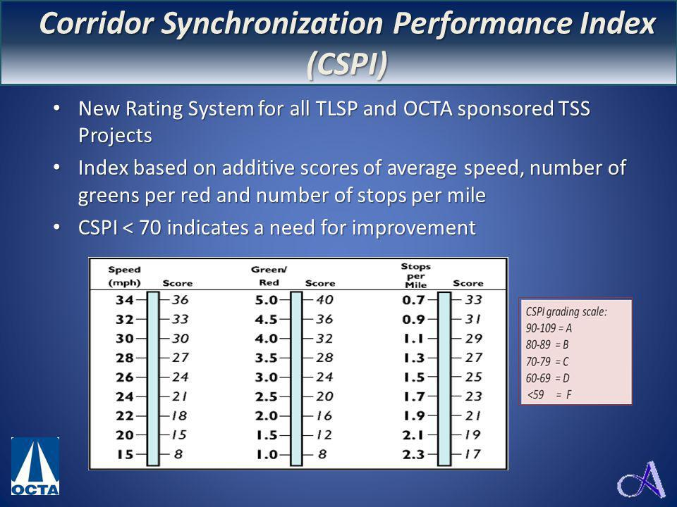Corridor Synchronization Performance Index (CSPI) New Rating System for all TLSP and OCTA sponsored TSS Projects New Rating System for all TLSP and OC