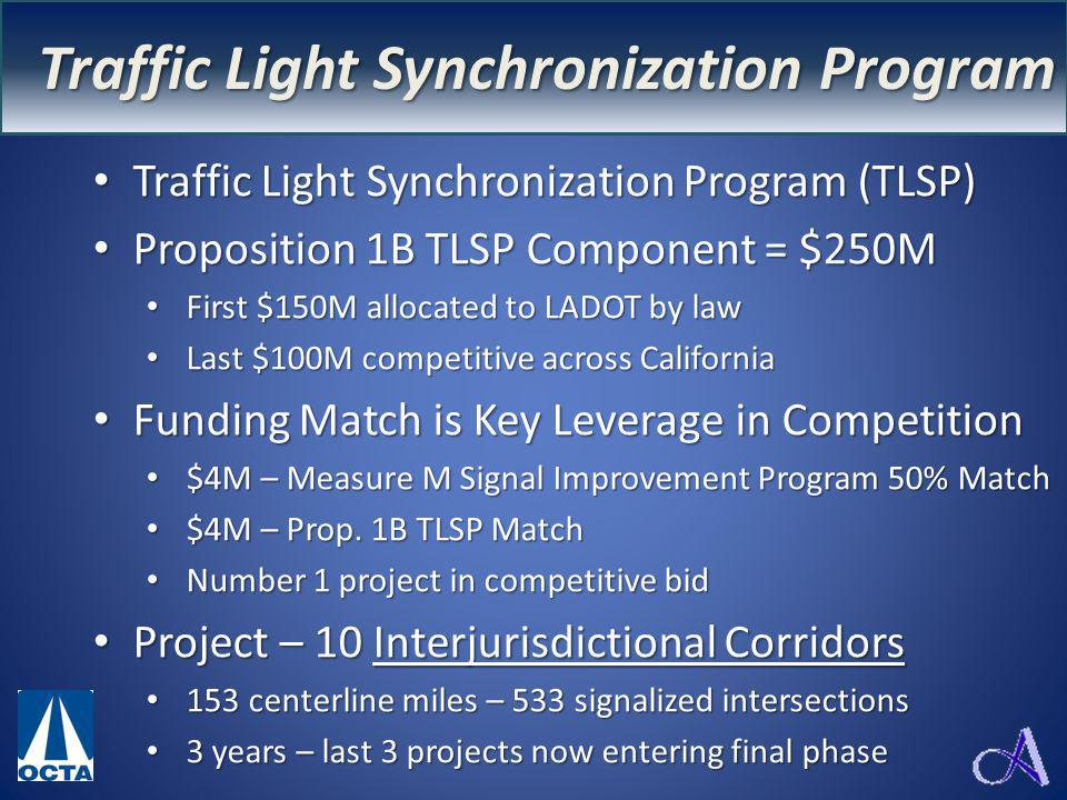 Traffic Light Synchronization Program (TLSP) Traffic Light Synchronization Program (TLSP) Proposition 1B TLSP Component = $250M Proposition 1B TLSP Component = $250M First $150M allocated to LADOT by law First $150M allocated to LADOT by law Last $100M competitive across California Last $100M competitive across California Funding Match is Key Leverage in Competition Funding Match is Key Leverage in Competition $4M – Measure M Signal Improvement Program 50% Match $4M – Measure M Signal Improvement Program 50% Match $4M – Prop.