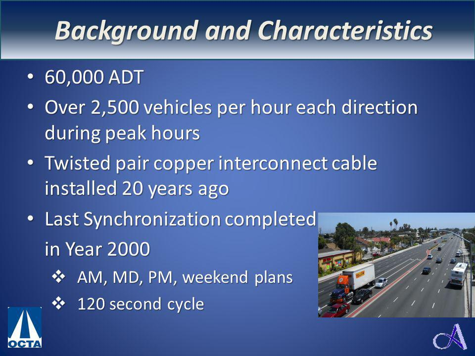 Background & Characteristics 60,000 ADT 60,000 ADT Over 2,500 vehicles per hour each direction during peak hours Over 2,500 vehicles per hour each dir