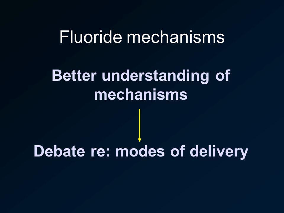 Fluoride mechanisms Better understanding of mechanisms Debate re: modes of delivery