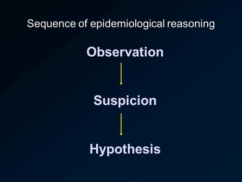 Sequence of epidemiological reasoning Observation Suspicion Hypothesis