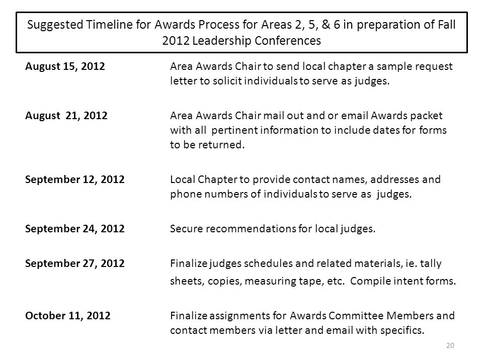 Suggested Timeline for Awards Process for Areas 2, 5, & 6 in preparation of Fall 2012 Leadership Conferences August 15, 2012 Area Awards Chair to send