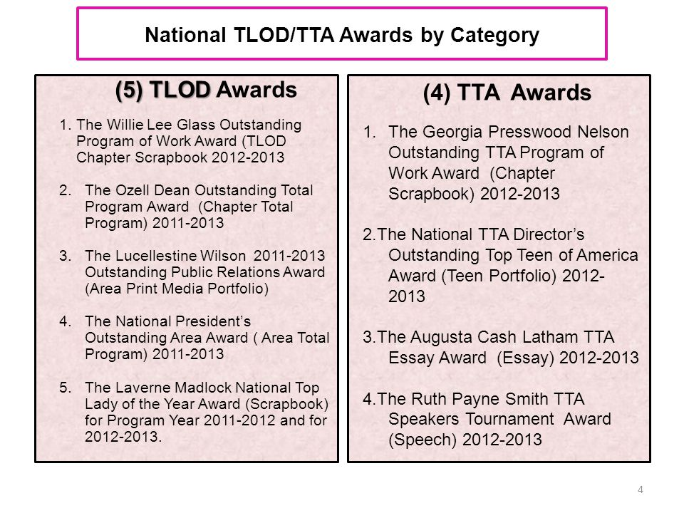 What You Need To Know The National Awards will be evaluated for Syn-Lod 2013 under the direction of the National Awards Committee.