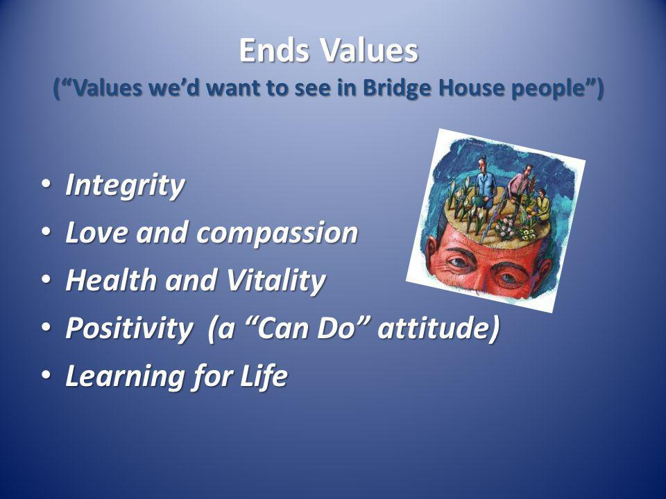 Integrity Integrity Love and compassion Love and compassion Health and Vitality Health and Vitality Positivity (a Can Do attitude) Positivity (a Can Do attitude) Learning for Life Learning for Life Ends Values (Values wed want to see in Bridge House people)
