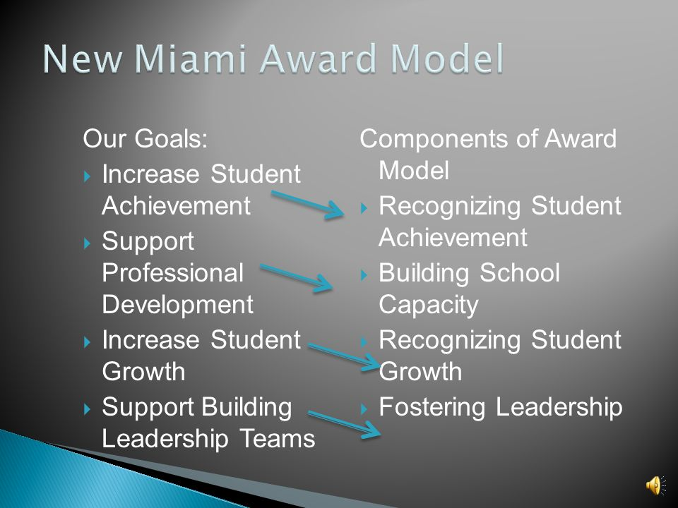 Our Goals: Increase Student Achievement Support Professional Development Increase Student Growth Support Building Leadership Teams Components of Award Model Recognizing Student Achievement Building School Capacity Recognizing Student Growth Fostering Leadership