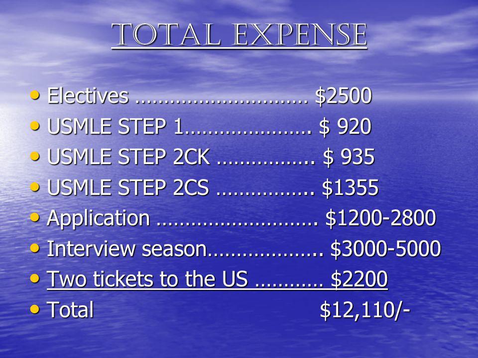 Total expense Electives ………………………… $2500 Electives ………………………… $2500 USMLE STEP 1…………………. $ 920 USMLE STEP 1…………………. $ 920 USMLE STEP 2CK …………….. $ 935