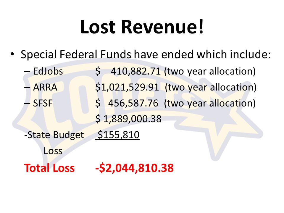 Lost Revenue.
