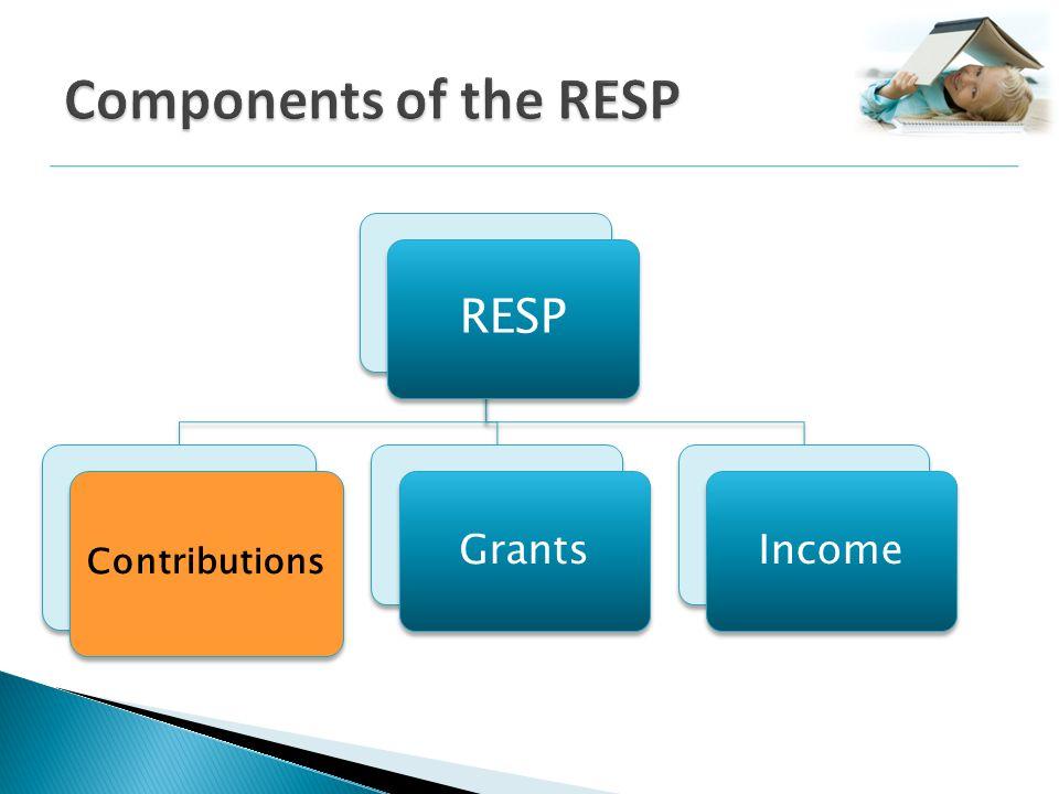 RESP Contributions GrantsIncome