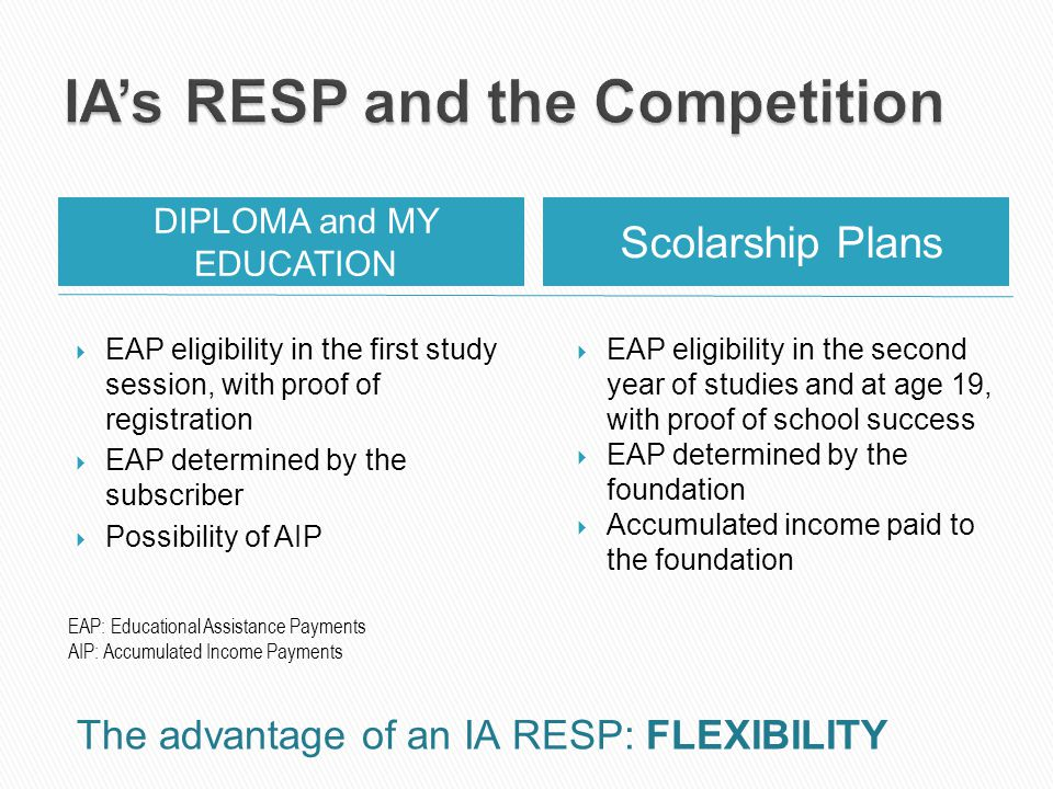 EAP eligibility in the first study session, with proof of registration EAP determined by the subscriber Possibility of AIP Scolarship Plans EAP eligibility in the second year of studies and at age 19, with proof of school success EAP determined by the foundation Accumulated income paid to the foundation The advantage of an IA RESP: FLEXIBILITY DIPLOMA and MY EDUCATION EAP: Educational Assistance Payments AIP: Accumulated Income Payments