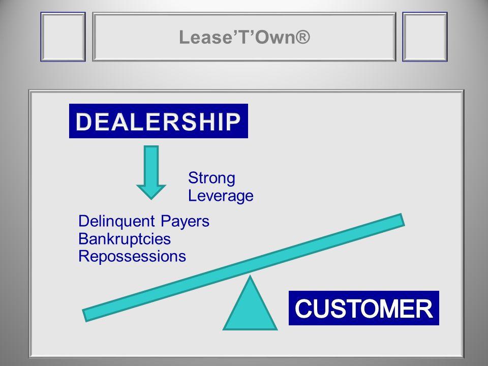 LeaseTOwn® Very Similar Programs More Profit Same Effort