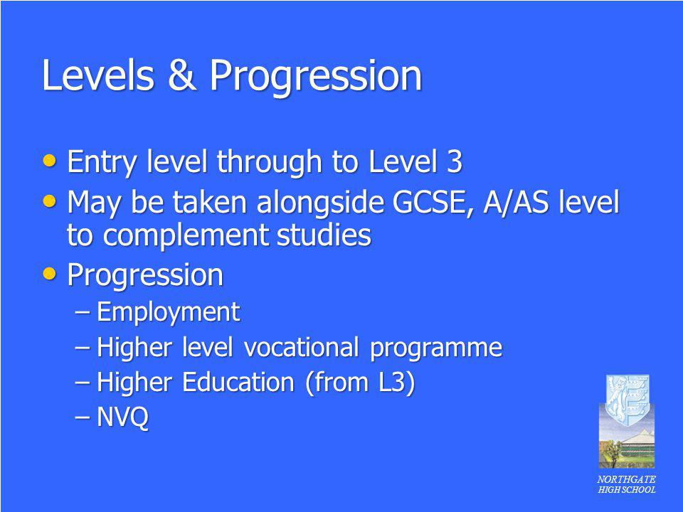 NORTHGATE HIGH SCHOOL Levels & Progression Entry level through to Level 3 Entry level through to Level 3 May be taken alongside GCSE, A/AS level to co