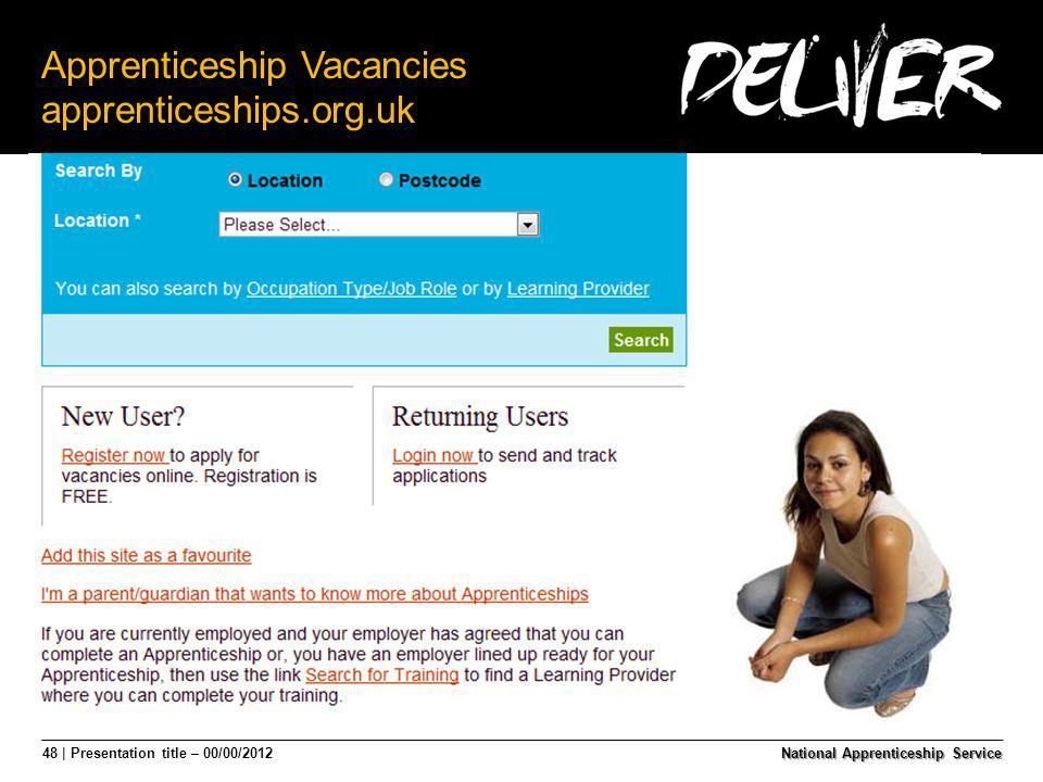 48 | Presentation title – 00/00/2012 Apprenticeship Vacancies apprenticeships.org.uk National Apprenticeship Service