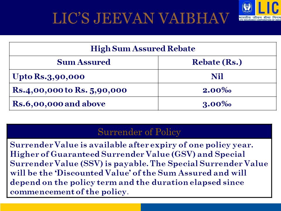 LICS JEEVAN VAIBHAV High Sum Assured Rebate Sum AssuredRebate (Rs.) Upto Rs.3,90,000Nil Rs.4,00,000 to Rs. 5,90,0002.00 Rs.6,00,000 and above3.00 Surr