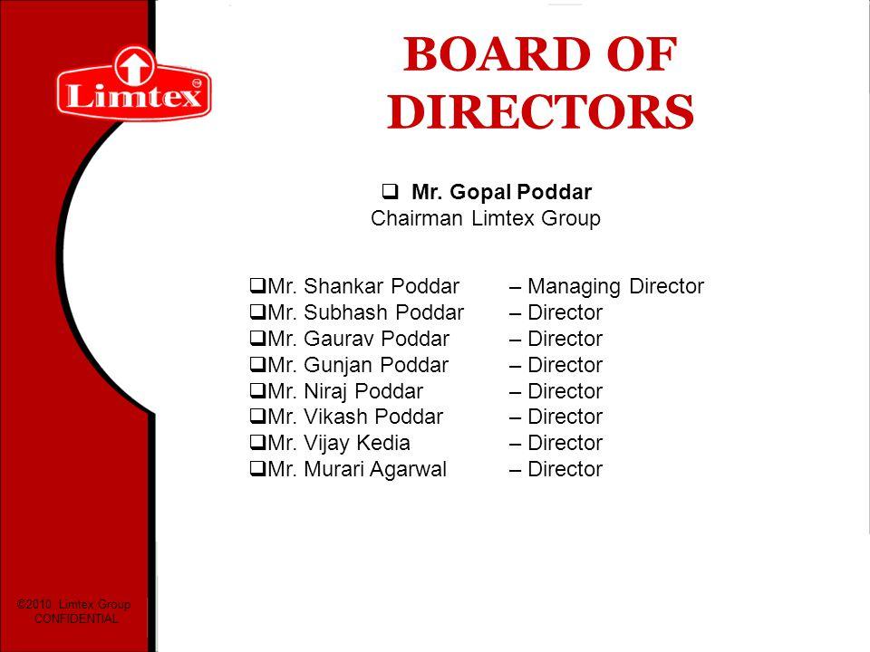 BOARD OF DIRECTORS ©2010 Limtex Group CONFIDENTIAL Mr. Shankar Poddar– Managing Director Mr. Subhash Poddar – Director Mr. Gaurav Poddar – Director Mr