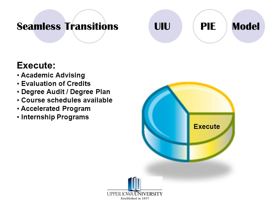 Seamless Transitions UIU PIE Model Execute: Academic Advising Evaluation of Credits Degree Audit / Degree Plan Course schedules available Accelerated