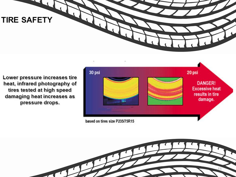 11 Lower pressure increases tire heat, infrared photography of tires tested at high speed damaging heat increases as pressure drops. TIRE SAFETY