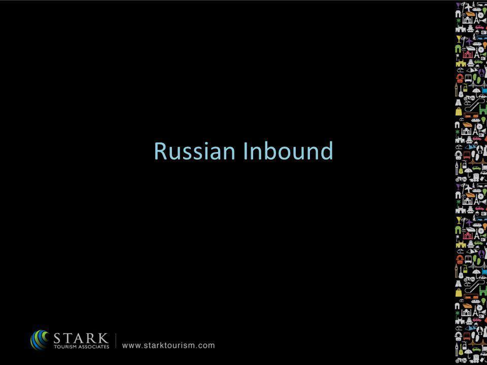 Russian Inbound