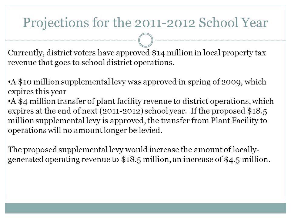 History of Levies in JSD No.
