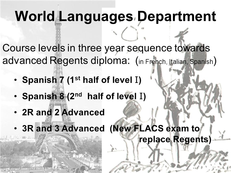 Spanish 7 (1 st half of level I ) Spanish 8 (2 nd half of level I ) 2R and 2 Advanced 3R and 3 Advanced (New FLACS exam to replace Regents) World Lang