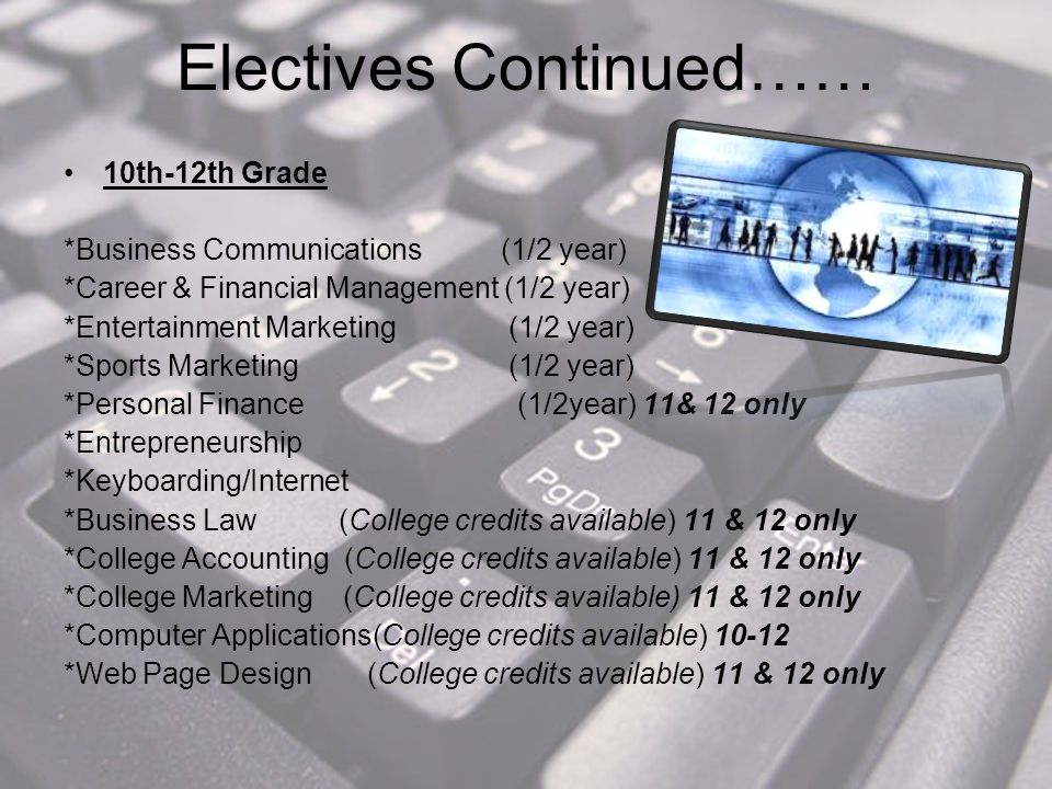 ELA Assessment Information Dates: April 17 th – 19 th 2011 Results: 7th Grade ELA – 66% Proficient 8th Grade ELA – 65% Proficient