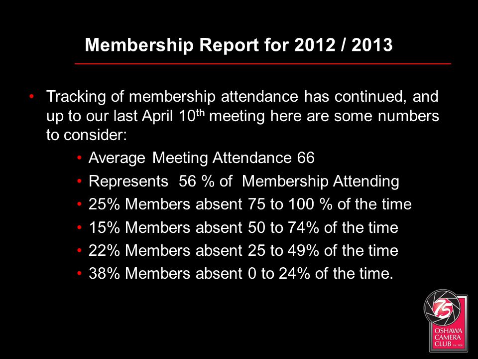 Membership Report for 2012 / 2013 Tracking of membership attendance has continued, and up to our last April 10 th meeting here are some numbers to con